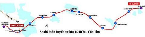 TP.HCM đề xuất đẩy nhanh đầu tư đường sắt TP.HCM - Cần Thơ