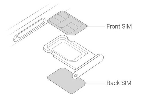 Người dùng ở Việt Nam khó mua được iPhone dùng 2 SIM
