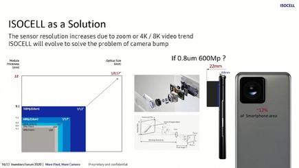 Samsung sẽ sớm trang bị camera 600MP trên smartphone?