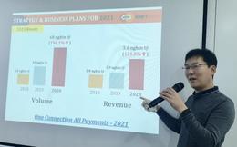 VNPT EPAY 2020: Giá trị giao dịch đạt 68 nghìn tỷ đồng