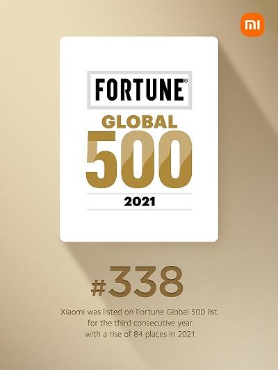 Xiaomi thăng hạng trong danh sách Fortune Global 500 và trở thành công ty tăng trưởng nhanh nhất ở hạng mục Bán lẻ và Thương mại điện tử năm 2021